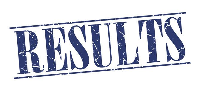 3-Nagaland-results